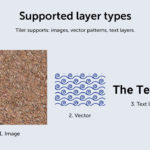 Tiler: Supported layer types